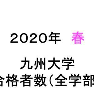 【2020年3月】九州大学の合格者数の上位の高校は?