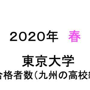 【2020年3月】東京大学の合格者数の上位の学校は?【九州編】