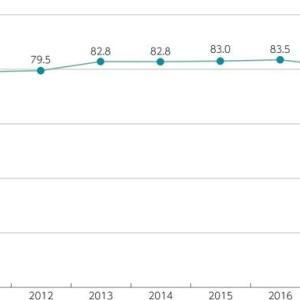 総務省のインターネットの利用率から見る市場の広がりと可能性