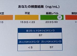 血中ビタミンD濃度を測定してみたら