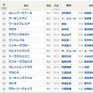 【JC】枠順決定!アーモンドアイは2枠2番!