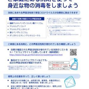 新型コロナウイルスに有効な界面活性剤が公表されました。