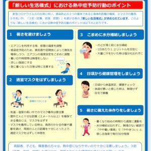 マスクを外す、熱中症予防行動。