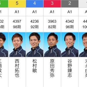 2020 5/20 徳山全レース予想します!
