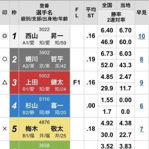 2020 5/29 三国競艇 高額配当🎯