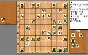 カッコいい将棋界二つ名ランキング