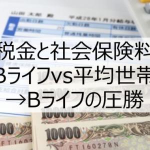 【年間3万円以下】Bライフと平均世帯の税金と社会保険料比較【Bライフ生活費内訳】