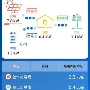 #19 約30坪グランセゾンの光熱費in広島県