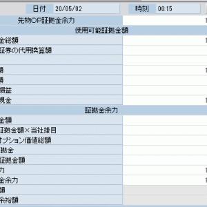 5/1 夜間 +122,639