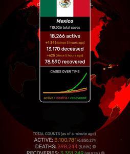 23:メキシコ 新型コロナ 新規感染者が過去最多