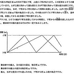 浦和明の星女子中学校2021年度 算数入試問題 3.流水算 問題
