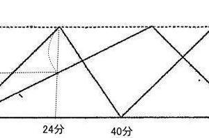浦和明の星女子中学校2021年度 算数入試問題 3.流水算 (2)解説解答