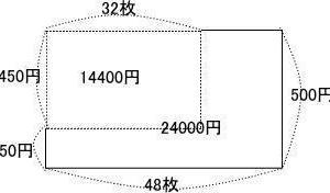武蔵野大学中学校2021年度算数入試問題2.小問集合 (5)つるかめ算解説解答