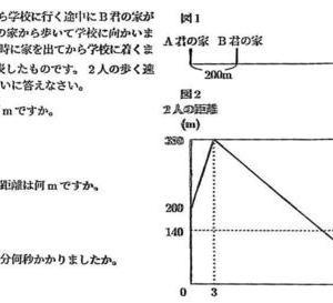 京華中学校2021年度第1回午後入試問題算数入試問題5.旅人算(2人間の距離のグラフ) 問題