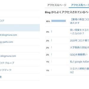 ブログ開始2か月の報告~毎日1記事以上書いた記事数・PV・収益~