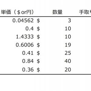2020年7月30代大学教員配当収入の記録
