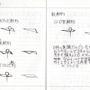 150124弓道練習メモ(前編)_射形図鑑