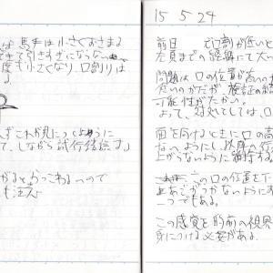 150524(前編)弓道練習メモ(右ページ)_矢束と口割とあご浮きの関係