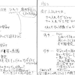 そこは「厄ゼロ時代」_'15/12/27 弓道練習メモ