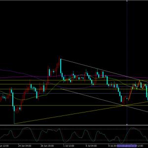 FX予想(ドル円)今週の振り返りと今後7/18