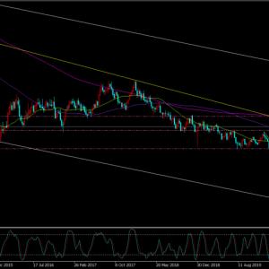 FX予想 豪ドル(AUDUSD)