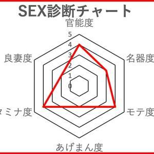 広瀬アリスさん マンコはユルめだがイク時は膣の収縮が激しい 名器度は「2」寄りの「3」