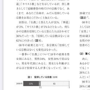 信じてる宗教 仏教31% 神道3% キリスト教1% 仏教が人気なぜ? NHKの調べ