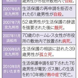 【京都】生活保護費引き下げ撤回と、生存権侵害の賠償請求。退けられる。  [896590257]