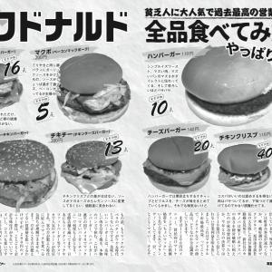 貧乏男女に人気 マクドナルド食べてみたら全部まずい(画像あり)  [144189134]