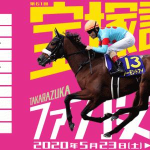 【競馬雑談】僕が好きなお馬さん!Part1(宝塚記念ファン投票)
