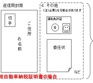 大阪市 軽自動車納税証明書郵送での取り寄せ方法