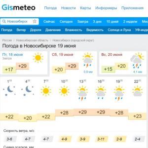 ノボシビルスクはロシアの「ど真ん中」です。