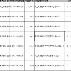 イーゲート社が阿須山中の隣地でメガソーラー計画中