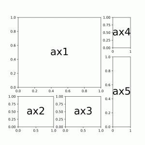 Python matplotlibのGridspecーグラフの柔軟な分割(3:1でもで4:1でも)