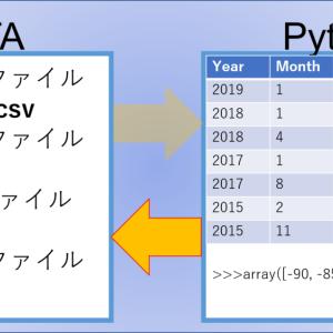 Python データをファイルに格納(保存; WRITE)