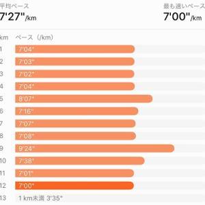 90分走り、12kmランとバイト