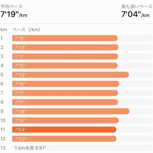 今日も90分走り、12kmランとバイト