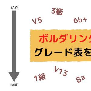 ボルダリングのグレード表を解説【見方を覚えて自分に合ったレベルに挑戦しよう】