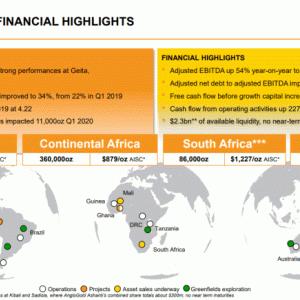 南アフリカの金鉱株「アングロゴールドアシャンティ(AU)」を見てみる