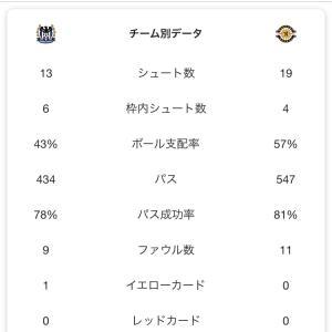 次節対戦の柏レイソルがガンバ大阪に負けた