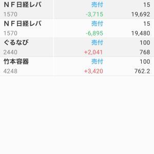 6/3(水)実現損益-5149円。調子のって負ける