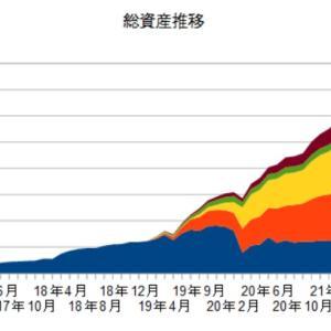 5月の資産状況と配当金収入の推移(脱ニート55ヶ月目)