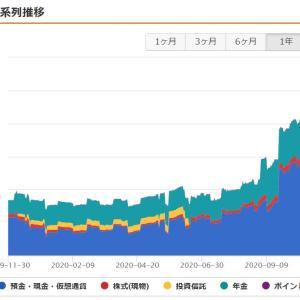 積立・副業収入・総資産記録!【2020/11/第4週】