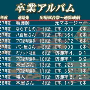 栄冠ナイン日記 8年目・秋~春『待ちに待ったミゾット社員』パワプロ2020