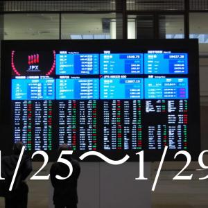 調整はどこまで続く?  2021年1月25日〜1月29日 相場振り返り・保有銘柄・売買報告