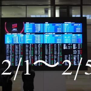 米国株が絶好調、含み益さらに増える!!  2021年2月1日〜2月5日 相場振り返り・保有銘柄・売買報告