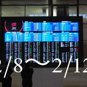 絶好調!! 2021年2月8日〜2月12日 相場振り返り・保有銘柄・売買報告