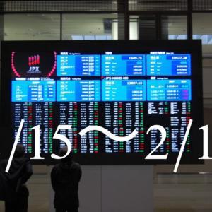 日本株苦戦気味? 2021年2月15日〜2月19日 相場振り返り・保有銘柄・売買報告