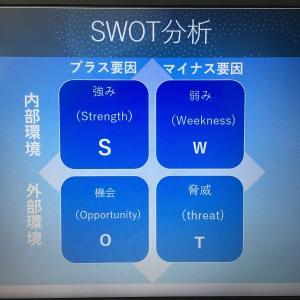 3分で分かる【SWOT分析】とは?
