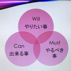 「Will」「Can]「Must」!!!